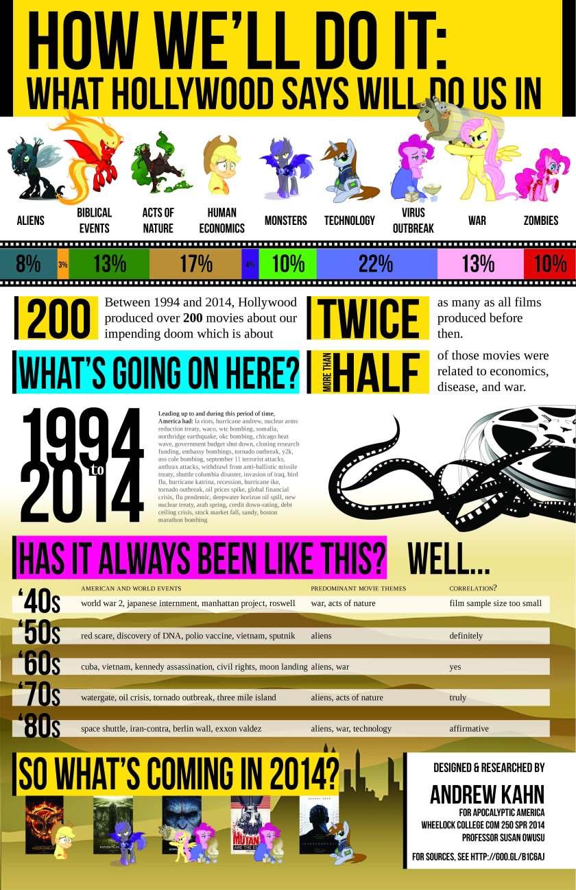 apam pony infographic