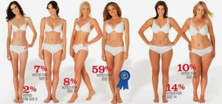 women's+ideal+body+size+for+men