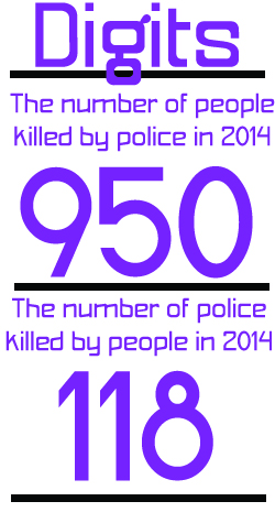 digits police killings