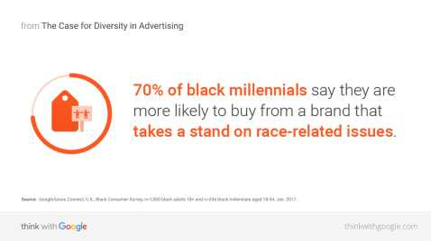 diversity-in-advertising-black-millennials-01-01-download.jpg
